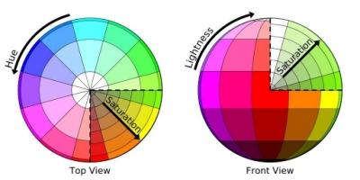 Colour Sphere